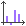 BarChart control icon